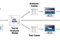 MBAT-workflow